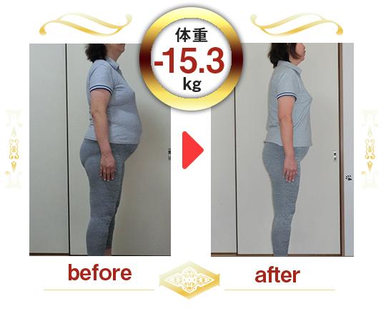 体重-15.3kg